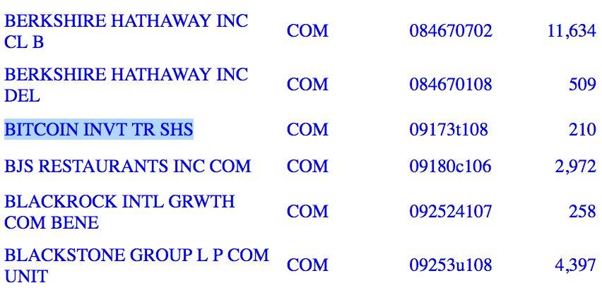 Parece que a Rothschild.com concluiu que é melhor investir em BTC. btcsoul.com