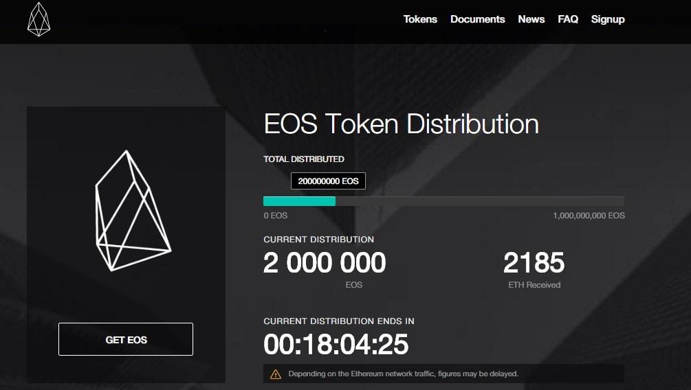A popular corretora de criptomoedas Bitfinex, baseada em Hong Kong, incluiu os tokens EOS em sua lista de negociação.