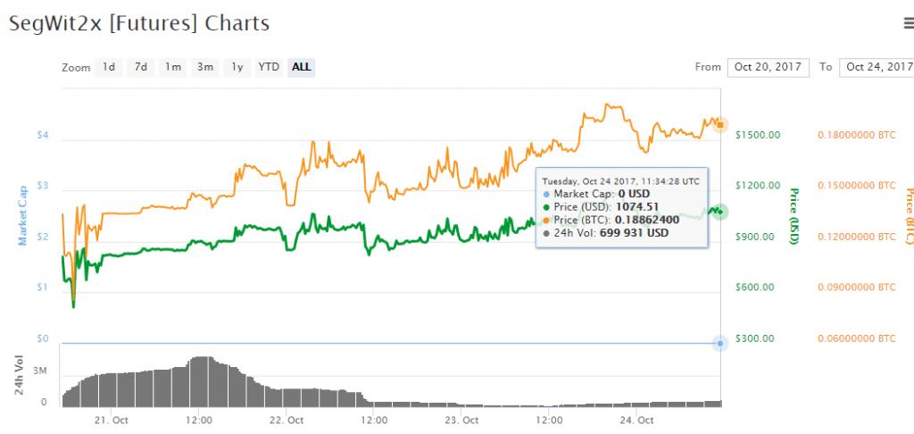 Analise dos preços das altcoins: recuperação após um despejo. BTCsoul.com