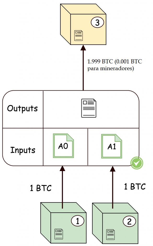 Contratos inteligentes na rede Lightning Network: descrição técnica do conceito. BTCSoul.com