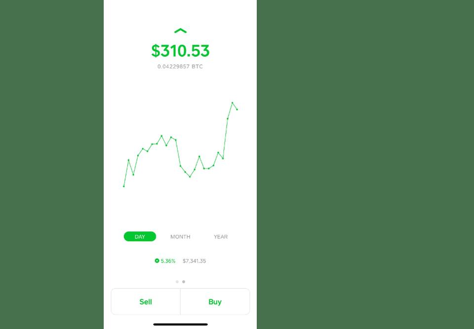 Criador do Twitter adiciona suporte ao Bitcoin no aplicativo Cash App. BTCSoul.com