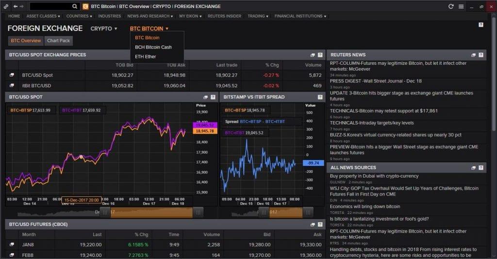 Bitcoin Cash é adicionado aos terminais da Thomson Reuters. BTCSoul.com