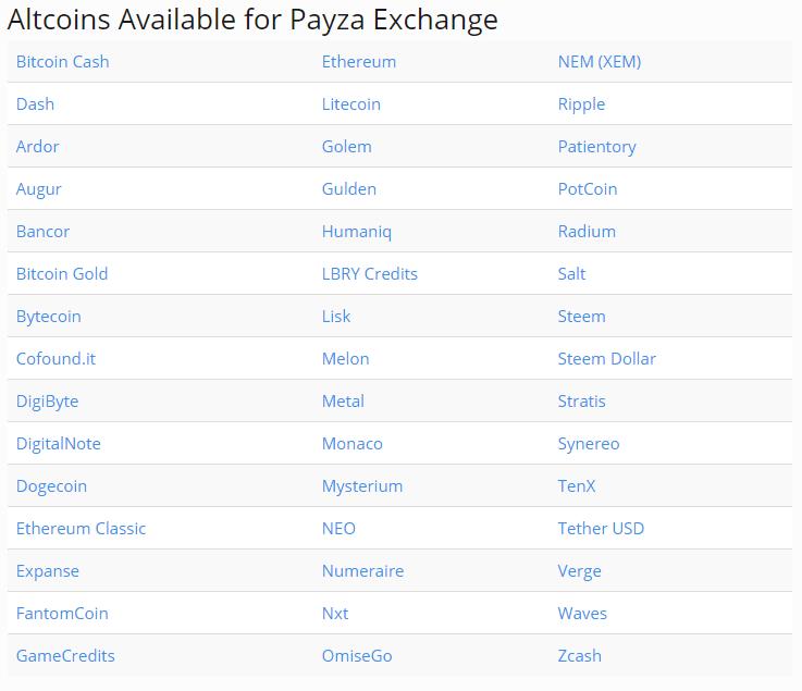 Payza introduz nova opção para compra de altcoins. BTCSoul.com