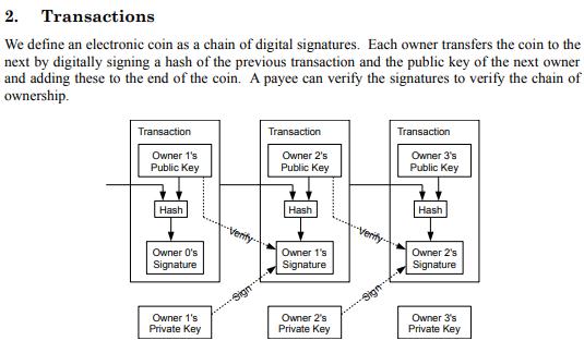 """Roger Ver resiste a críticas e explica por que considera Bitcoin Cash o """"verdadeiro Bitcoin"""". BTCSoul.com"""