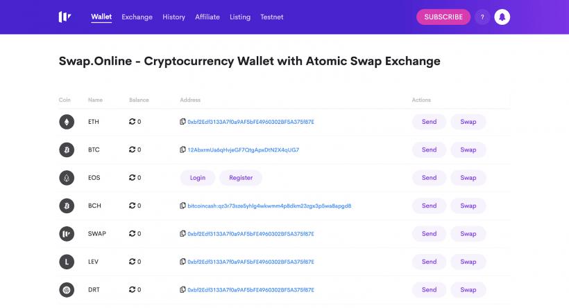 Swap.Online realiza swaps atômicos entre redes Bitcoin e EOS. BTCSoul.com