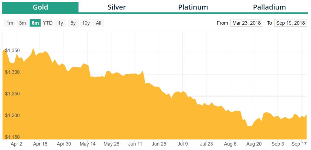 Eidoo anuncia lançamento de stablecoin vinculada ao ouro. BTCSoul.com