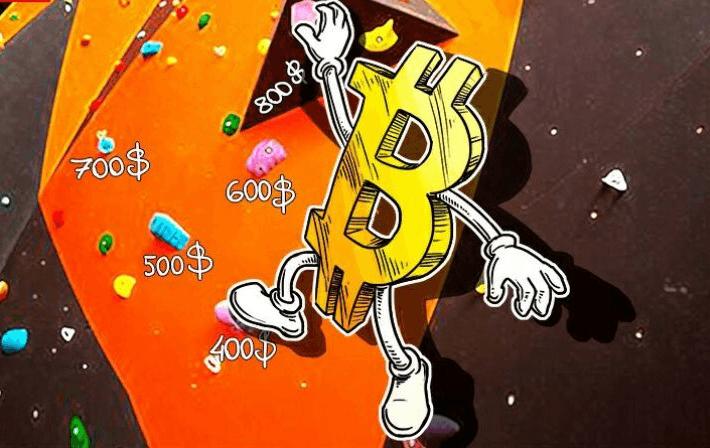 A escalada do bitcoin em setembro