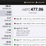 Bitcoin ganha 1.1 milhões de carteiras a cada trimestre