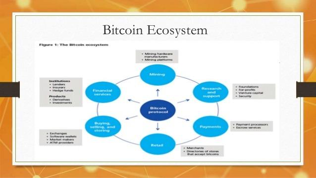 Quando a maioria das pessoas pensa em Bitcoin, elas olham no preço e sua capitalização de mercado de bilhões de dólares. No entanto, o ecossistema Bitcoin é maior do que a maioria das pessoas pode imaginar, o qual contém uma constelação de microeconomias de crescimento significativo.
