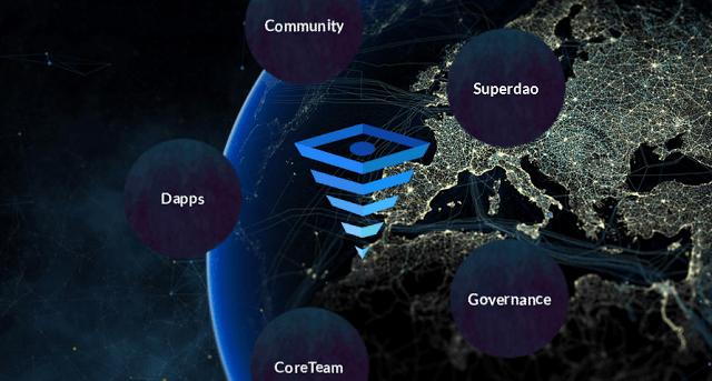 Mais dois projetos entram na carreta furacão do Ethereum. A Fundação vem correndo atrás de novos projetos para melhorar sua pool de usuários.