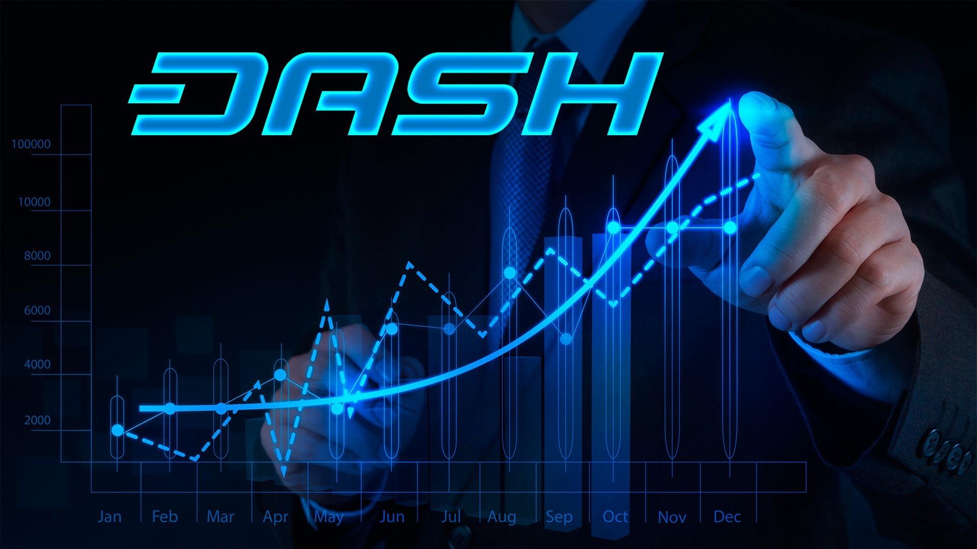 Os detentores de moeda criptográfica Dash se tornaram vítimas do serviço fraudulento o Dash-Coin.net, que, fingindo ser uma carteira na web, obtém acesso às chaves dos usuários individuais e rouba seu dinheiro.