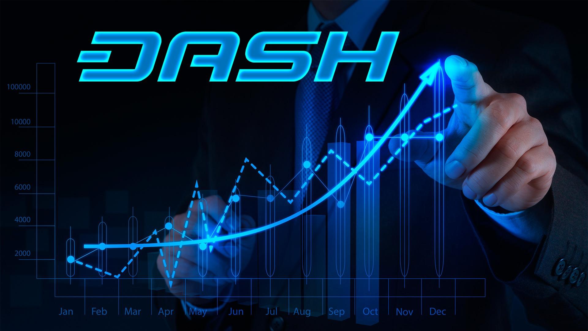 Na quarta-feira, dia 22 de novembro, o preço do Dash atingiu um novo patamar histórico, superando pela primeira vez a marca de US$570.