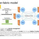 IBM e blockchain unidas contra o efeito estufa