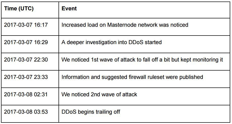 incident-2