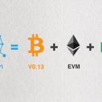 PwC Suporta Qtum, um híbrido de Bitcoin e Ethereum