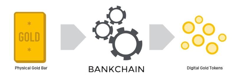 290916_blockchain-na-londonskom-rinke-dragmetallov_2-min