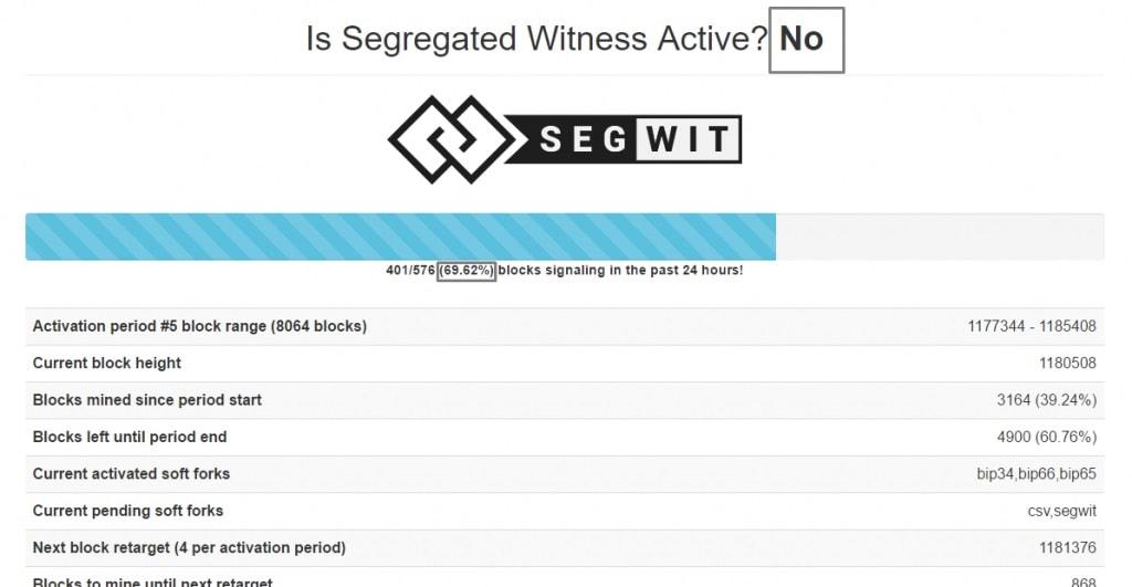 Litecoin_SegWit-1024x531-min