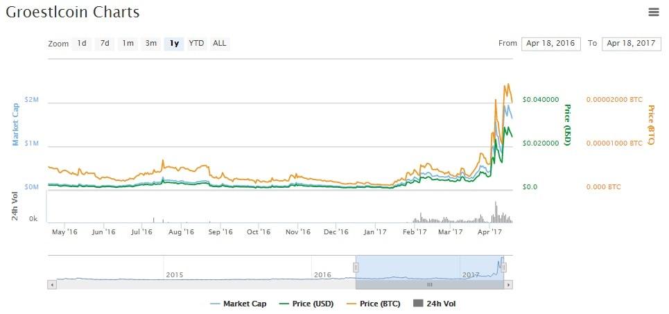 grs-chart-min