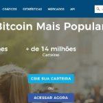 Hackers roubam 700 Bitcoins de usuários da Blockchain.info