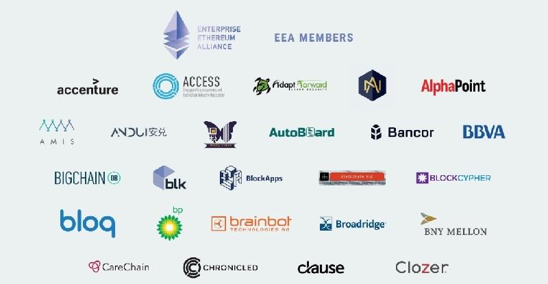 A Enterprise Ethereum Alliance (EEA) tornou-se três vezes maior, tendo em suas fileiras 86 novos participantes de diferentes indústrias.