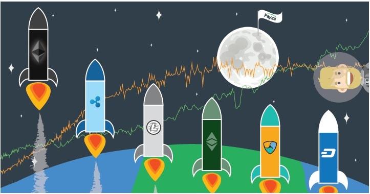 O processador de pagamento em Bitcoin, Payza, anunciou hoje que adicionou 50 diferentes alternativas de Bitcoin a seu portfolio de negociação.