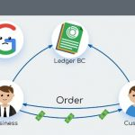 ICO da BitClave levanta US$25,5 milhões em meio minuto