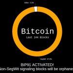 BIP 91 está efetivamente ativo na rede do Bitcoin