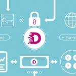 DIMCOIN anuncia ICO para projeto disruptivo de mercado de ações