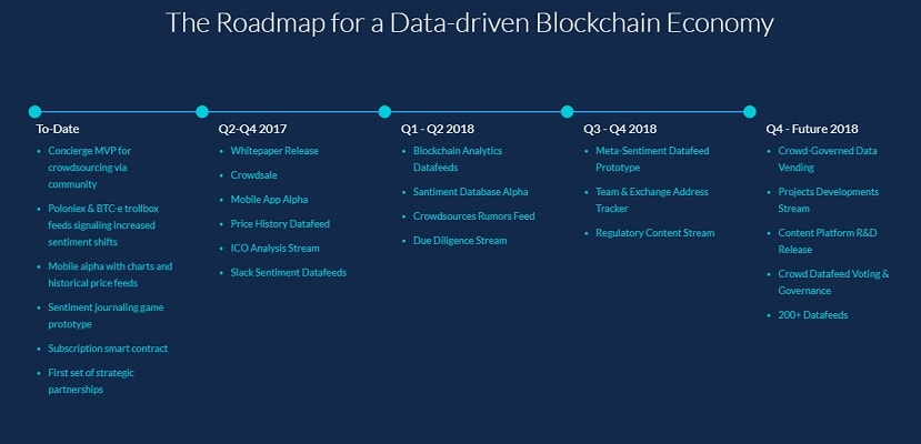 santiment token sale termina recorde roadmap
