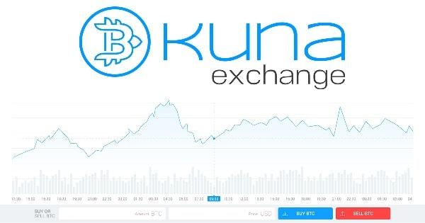 No dia 1º de novembro, as atividades da corretora de criptomoedas ucraniana, KUNA, foram temporariamente suspensas devido a uma falha no software.