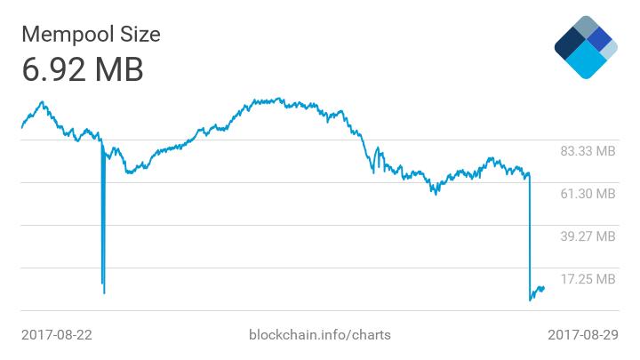 Bitcoin bate novo recorde histórico de US$ 4.600. BTCSoul.com