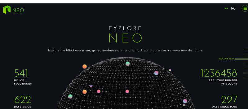 Detentores de NEO participarão de um Airdrop grátis depois que o NEO Council anunciou que distribuiria 20 milhões de tokens Ontology (ONT) à comunidade como um gesto de apreciação.