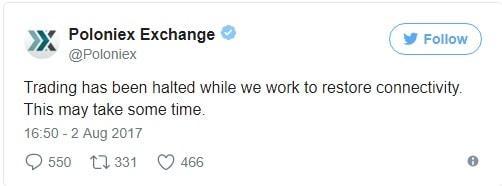 Corretora de criptomoedas Poloniex ficou offline.BTCSoul.com