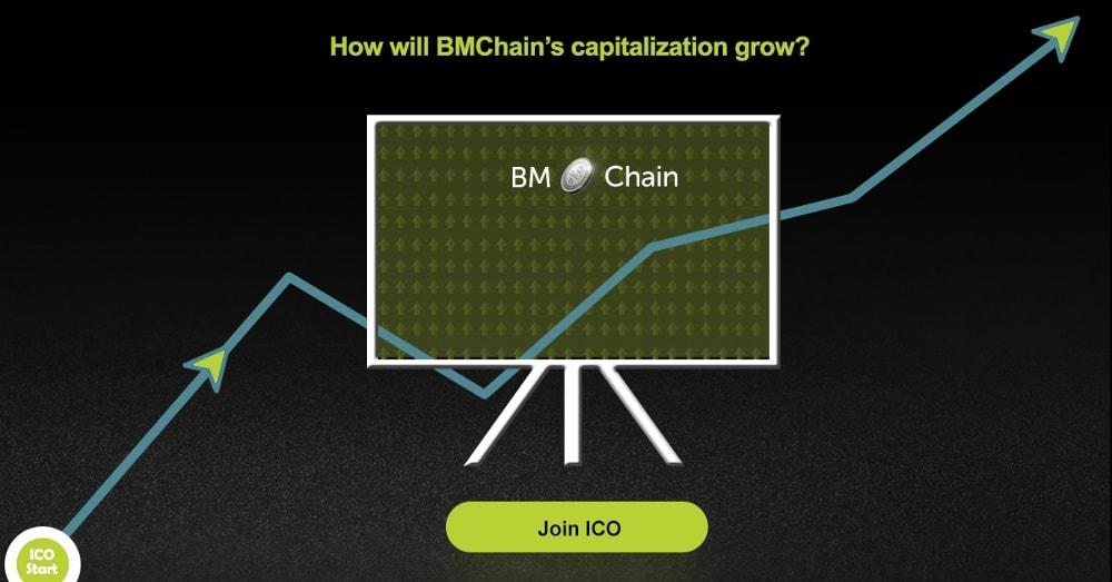 Os fundadores da BMCHAIN apresentaram uma estratégia para o desenvolvimento do projeto nos próximos meses e compartilharam planejamento para promover e aumentar a capitalização da plataforma.