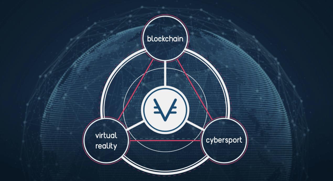 VR e blockchain - tecnologias do futuro em startup russa VRCoin. BTCSoul.com