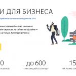 Yandex.Kassa está pronto para usar Bitcoin