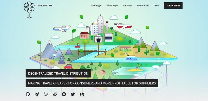 A Air New Zealand anunciou uma parceria com a Blockchain suíça Winding Tree. A parceria visa explorar as capacidades da tecnologia de registro distribuído nas viagens aéreas.