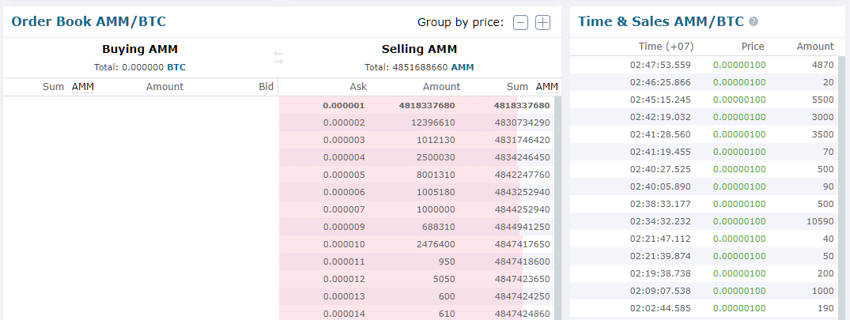 Erro em Exchange credita 1 milhão de moedas a mais em contas de usuários da AMM. BTCSoul.com