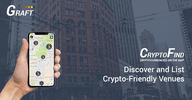 O aplicativo CryptoFind – por GRAFT Blockchain – é capaz de descobrir locais próximos que aceitam criptomoedas como pagamento. Basicamente, é uma rede auto-propagadora que liga experientes compradores e comerciantes de criptomoedas.