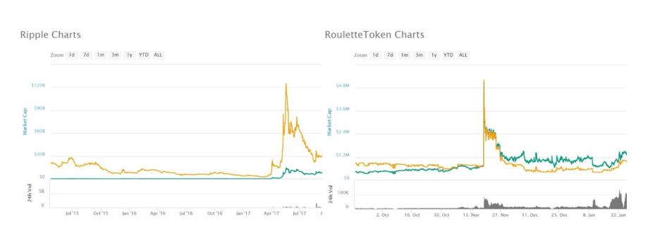 Por que o Telegram é tão popular na comunidade de criptomoedas. BTCSoul.com