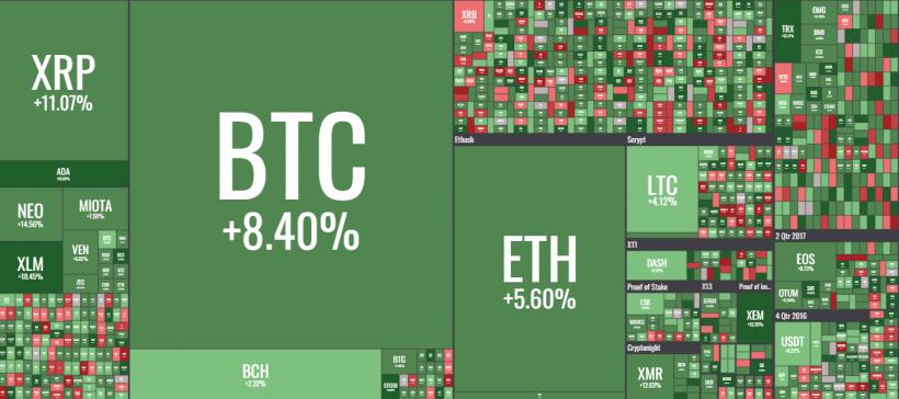 Chefe do Banco da Inglaterra não vê no Bitcoin uma ameaça à economia mundial. BTCSoul.com