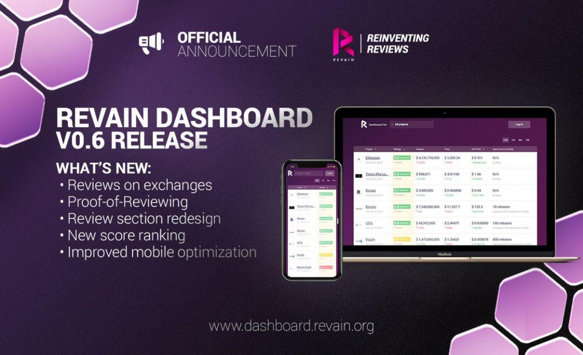 A Revain está lançando a versão 0.6 de sua plataforma, introduzindo pela primeira vez uma importante nova seção de seu Dashboard – corretoras. Além da estreia principal, a startup está celebrando as primeiras mil avaliações postadas na plataforma.