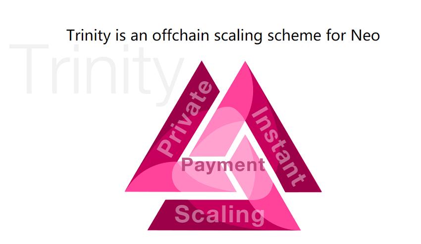 Desenvolvedores do Trinity Protocol anunciaram o lançamento de um conversor cross-talk, que permitirá que seu próprio Token Trinity (TNC) exista em dois sistemas de Blockchain: NEO e Ethereum. Atualmente, o TNC é um token NEP-5 na rede NEO.