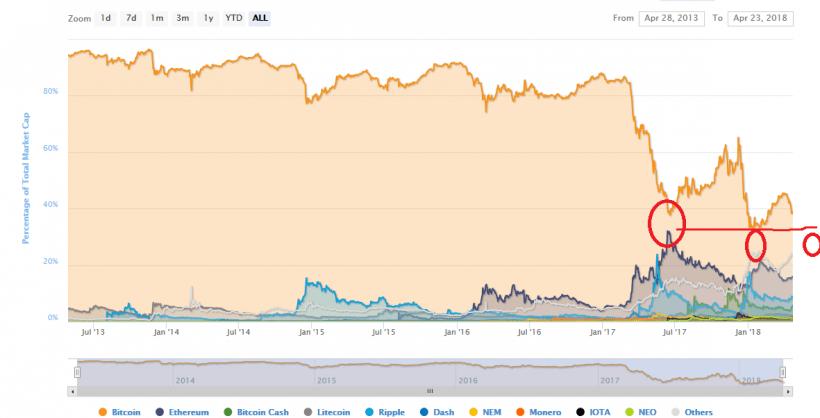 Análise de preço do Bitcoin: hora de apertar novamente os cintos de segurança. BTCSoul.com