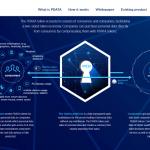 Opiria, assegurando a segurança dos dados de usuários no mundo virtual