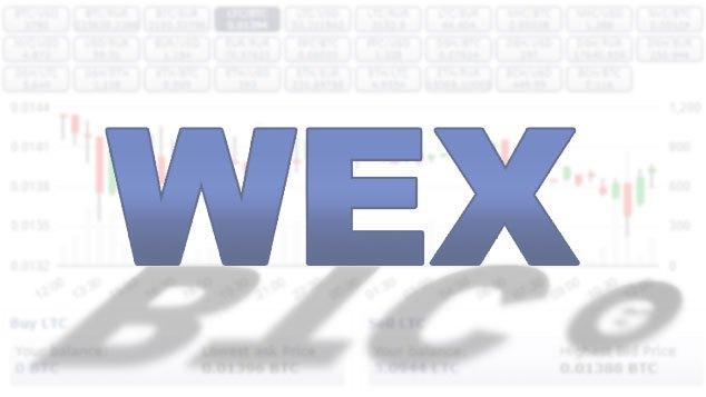 A corretora de criptomoedas WEX pagou 20% do montante total das obrigações de dívida para a plataforma on-line BTC-e.
