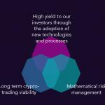 CountingHouse – soluções e vantagens