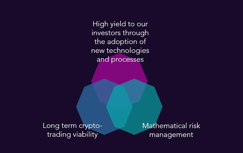 Atualmente, o Bitcoin e as altcoins estão se popularizando rapidamente, e todos os dias, surgem novos investidores visando ganhar dinheiro, armazenar valor, fazer transações em Blockchains específicas, etc. Contudo, não é tão simples assim investir em ICOS, comprar criptomoedas, ou viver de trading