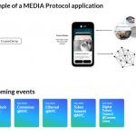 MEDIA Protocol– alternativa para distribuição de conteúdos