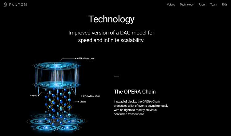 A tecnologia de Blockchain inovou e trouxe para o mercado uma opção descentralizada e confiável para transações entre agentes, contudo, enfrenta ainda problemas em relação à falta de liquidação em tempo real e escalabilidade.